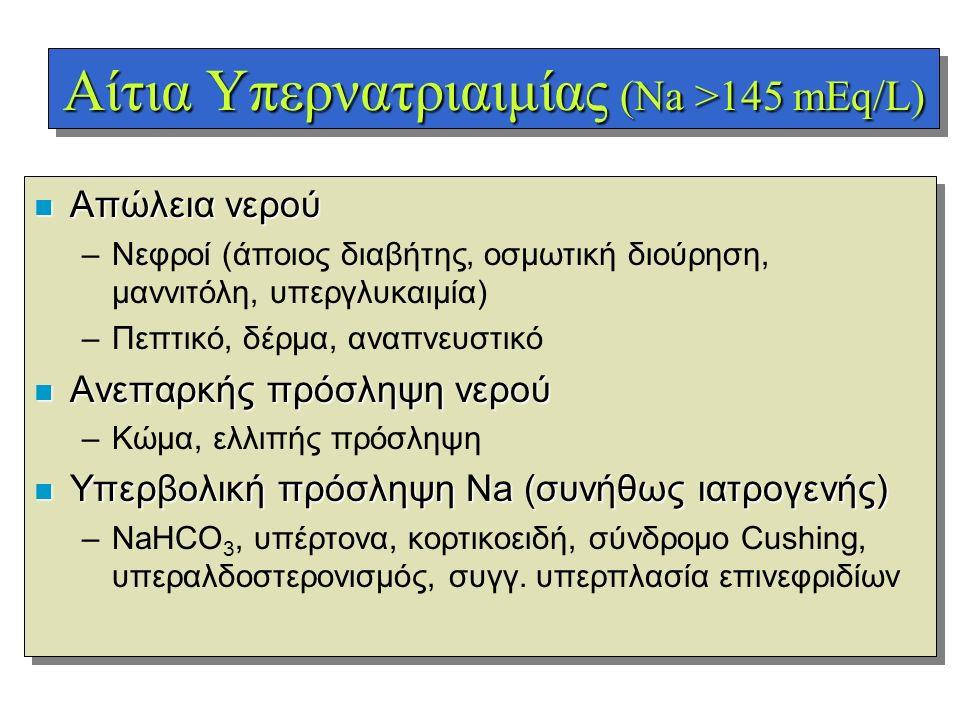 Αίτια Υπερνατριαιμίας (Na >145 mEq/L)