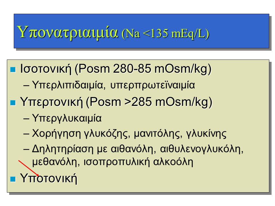 Υπονατριαιμία (Na <135 mEq/L)