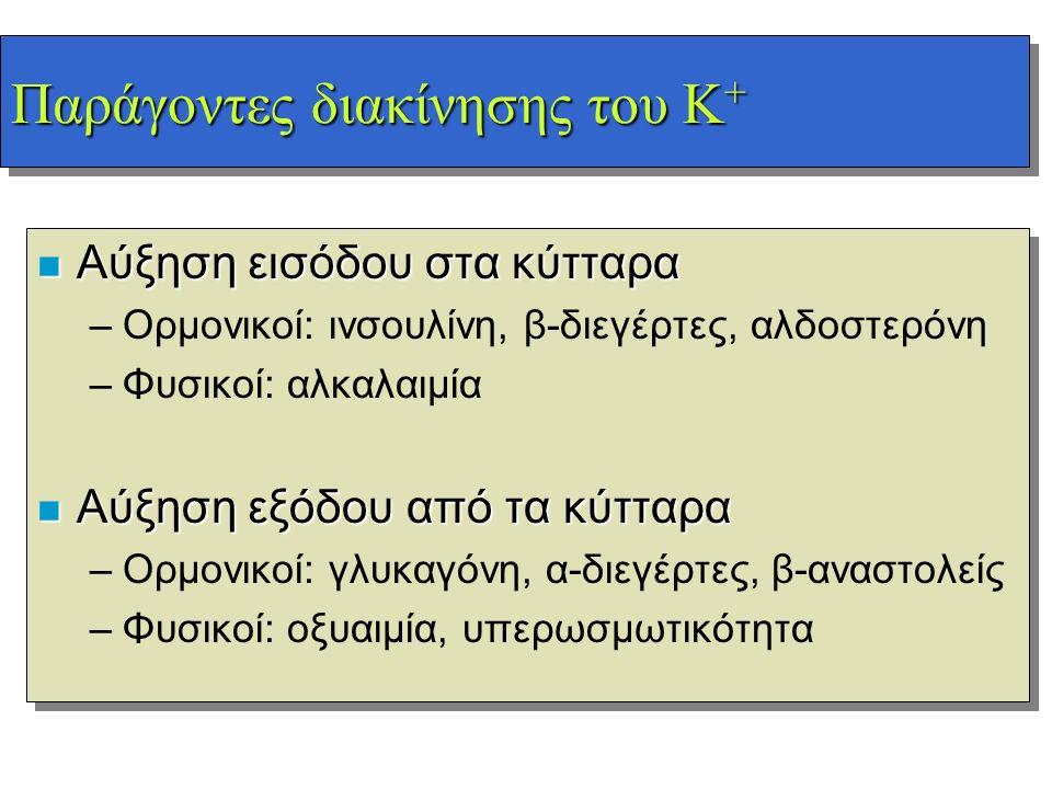 Παράγοντες διακίνησης του Κ+