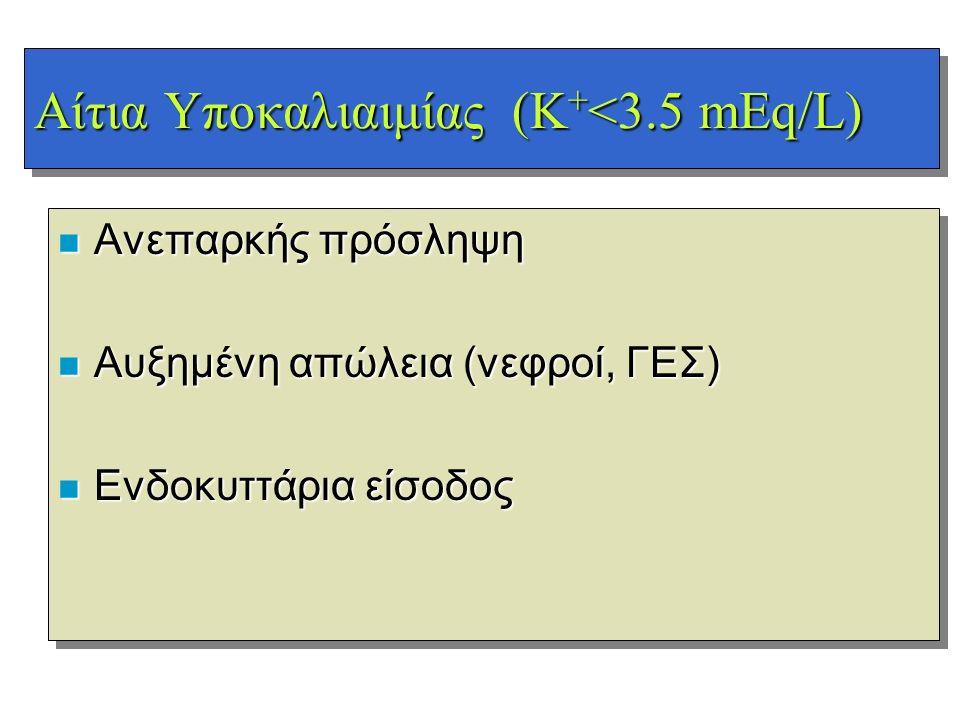 Αίτια Υποκαλιαιμίας (Κ+<3.5 mEq/L)