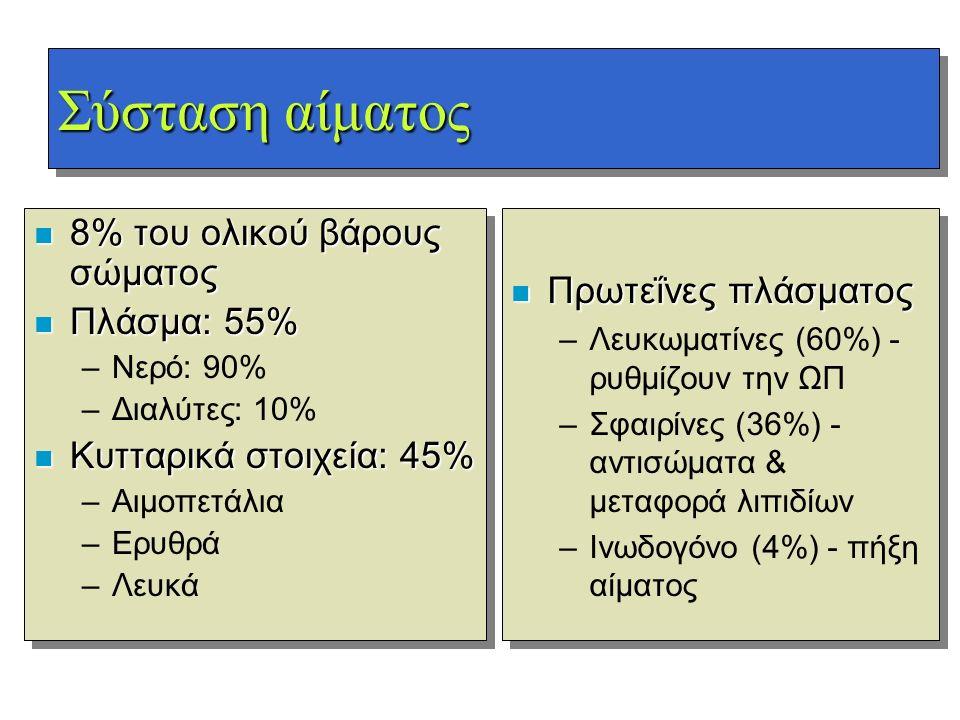 Σύσταση αίματος 8% του ολικού βάρους σώματος Πρωτεΐνες πλάσματος