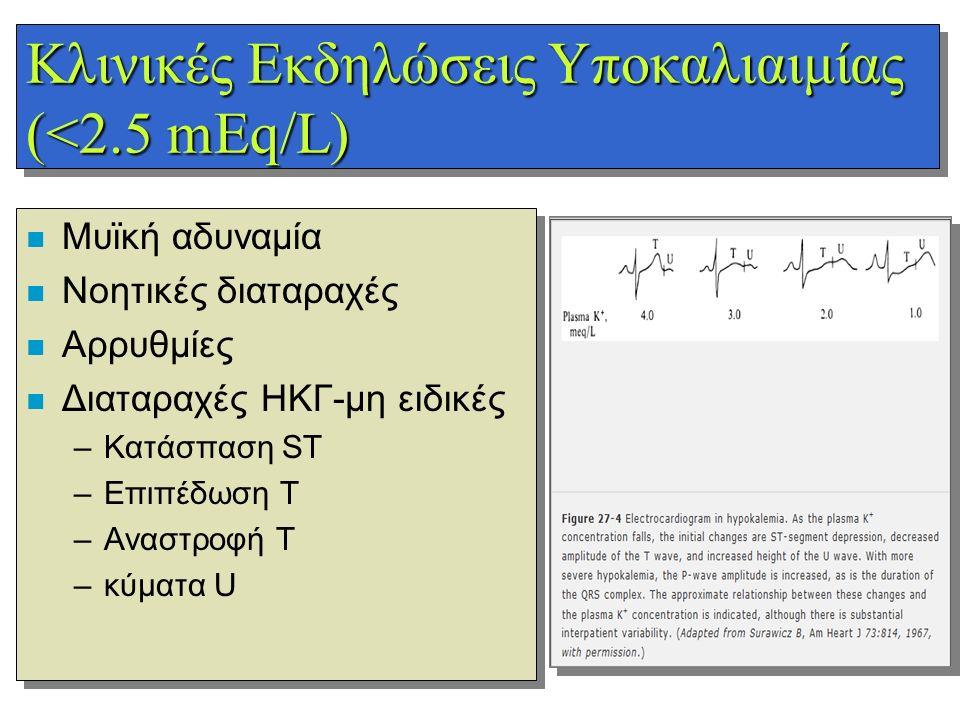 Κλινικές Εκδηλώσεις Υποκαλιαιμίας (<2.5 mEq/L)
