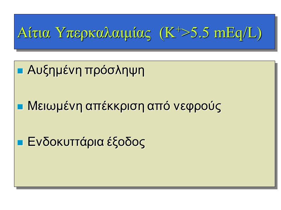 Αίτια Υπερκαλαιμίας (Κ+>5.5 mEq/L)