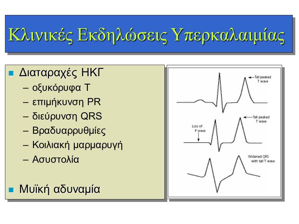 Κλινικές Εκδηλώσεις Υπερκαλαιμίας