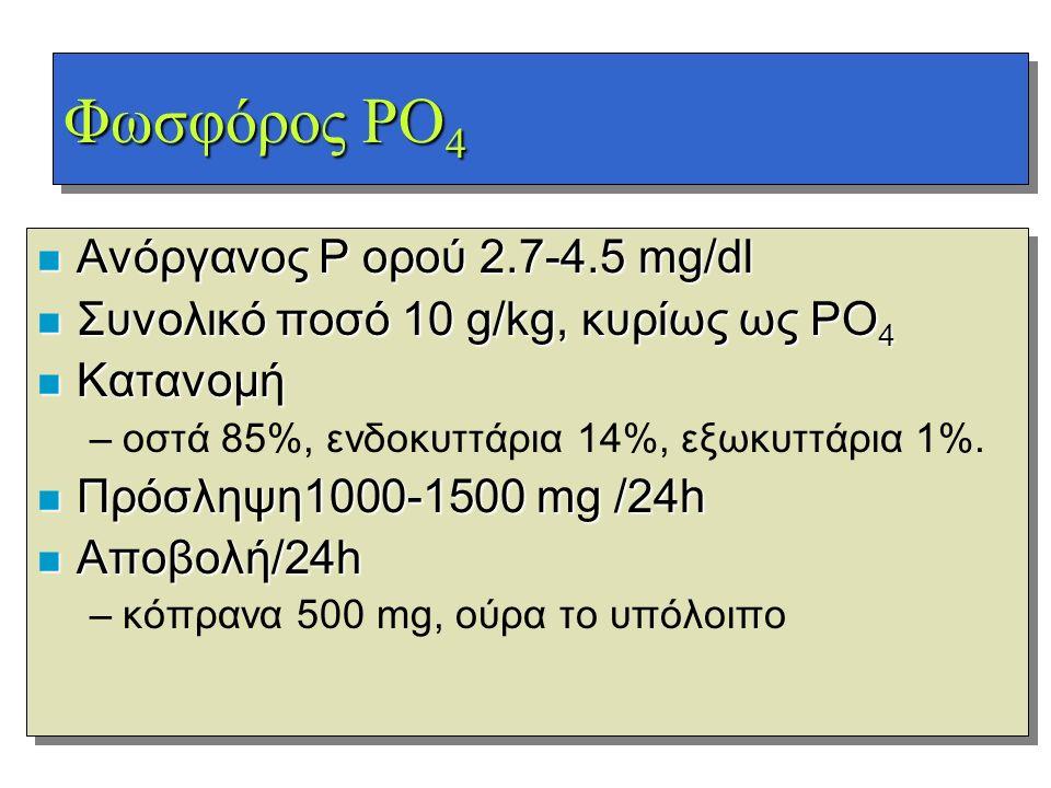 Φωσφόρος PO4 Ανόργανος Ρ ορού 2.7-4.5 mg/dl
