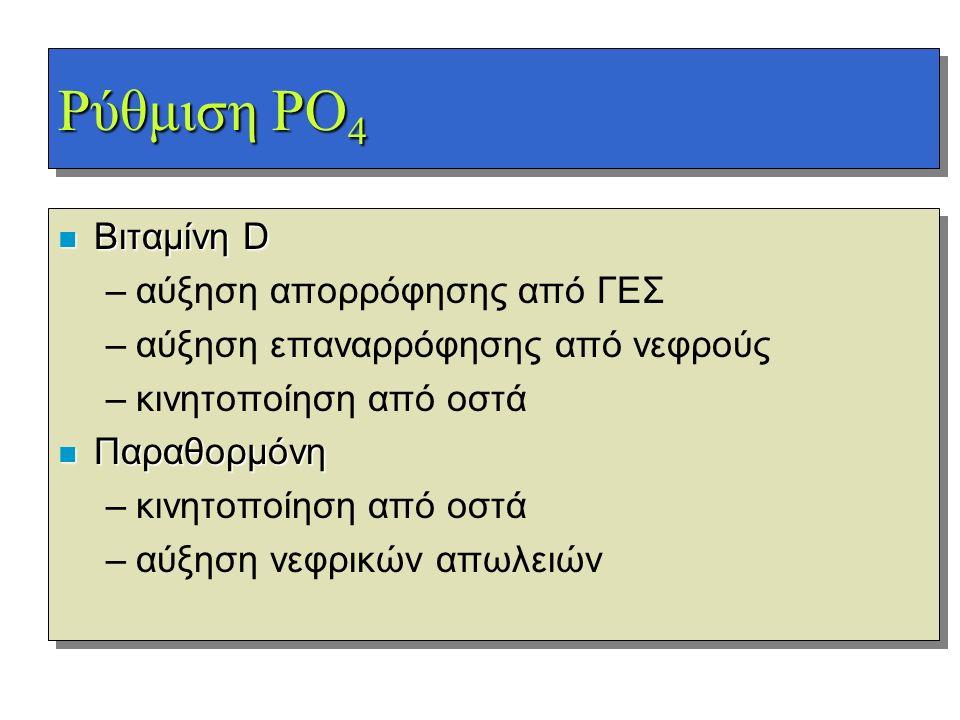 Ρύθμιση PO4 Βιταμίνη D αύξηση απορρόφησης από ΓΕΣ