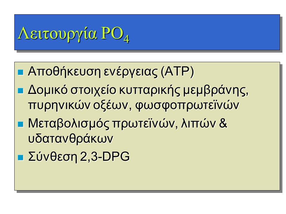 Λειτουργία PO4 Αποθήκευση ενέργειας (ΑΤΡ)