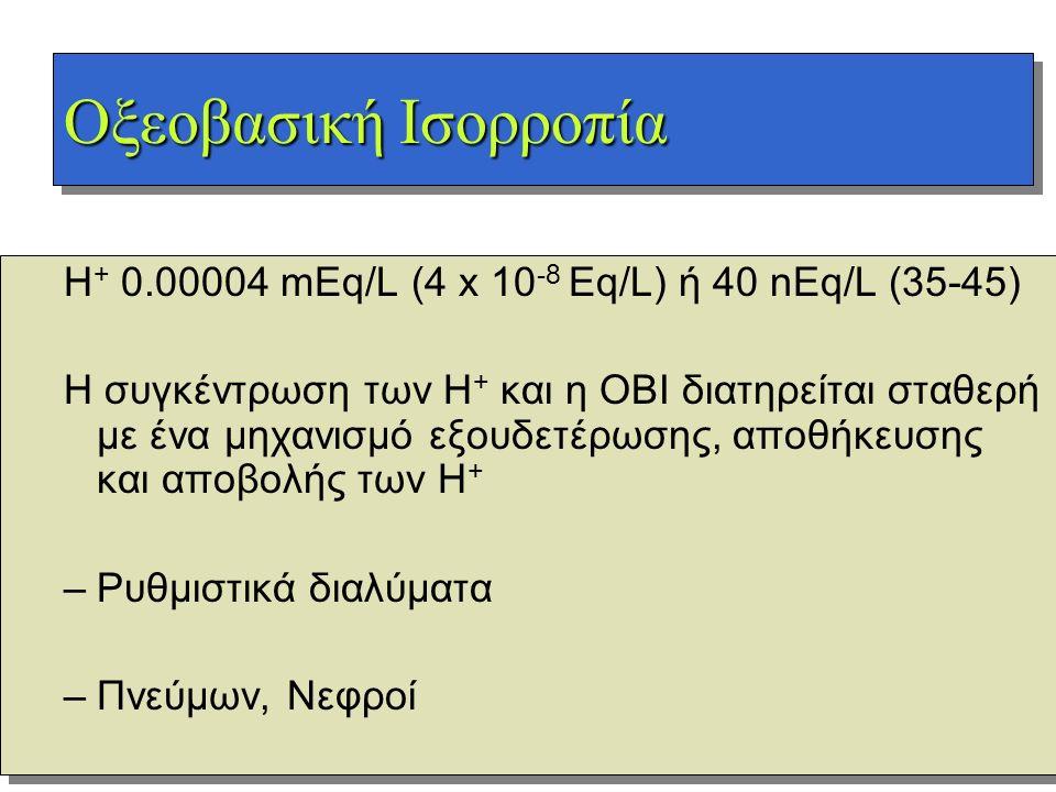 Οξεοβασική Ισορροπία Η+ 0.00004 mEq/L (4 x 10-8 Eq/L) ή 40 nEq/L (35-45)