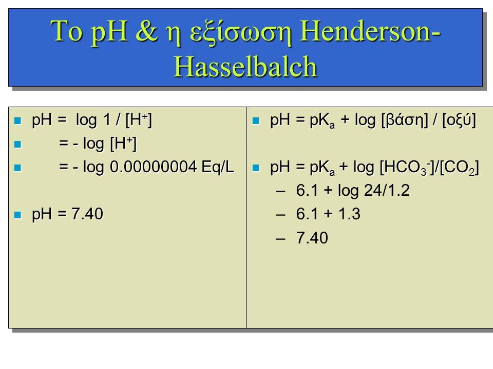 Το pH & η εξίσωση Henderson-Hasselbalch