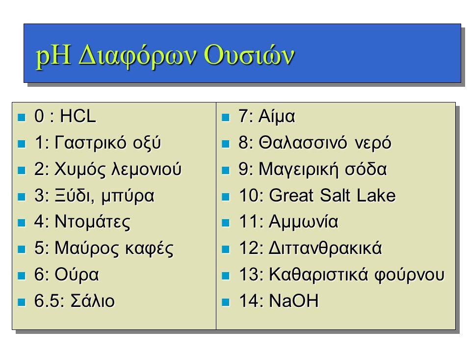 pH Διαφόρων Ουσιών 0 : HCL 1: Γαστρικό οξύ 2: Χυμός λεμονιού