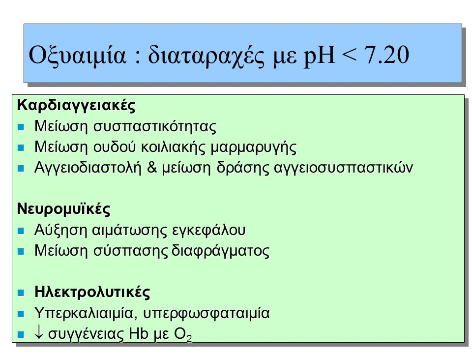 Οξυαιμία : διαταραχές με pH < 7.20