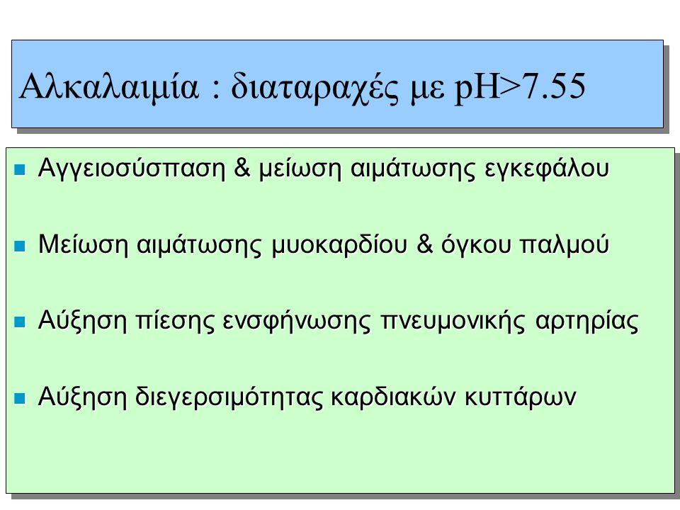Αλκαλαιμία : διαταραχές με pH>7.55