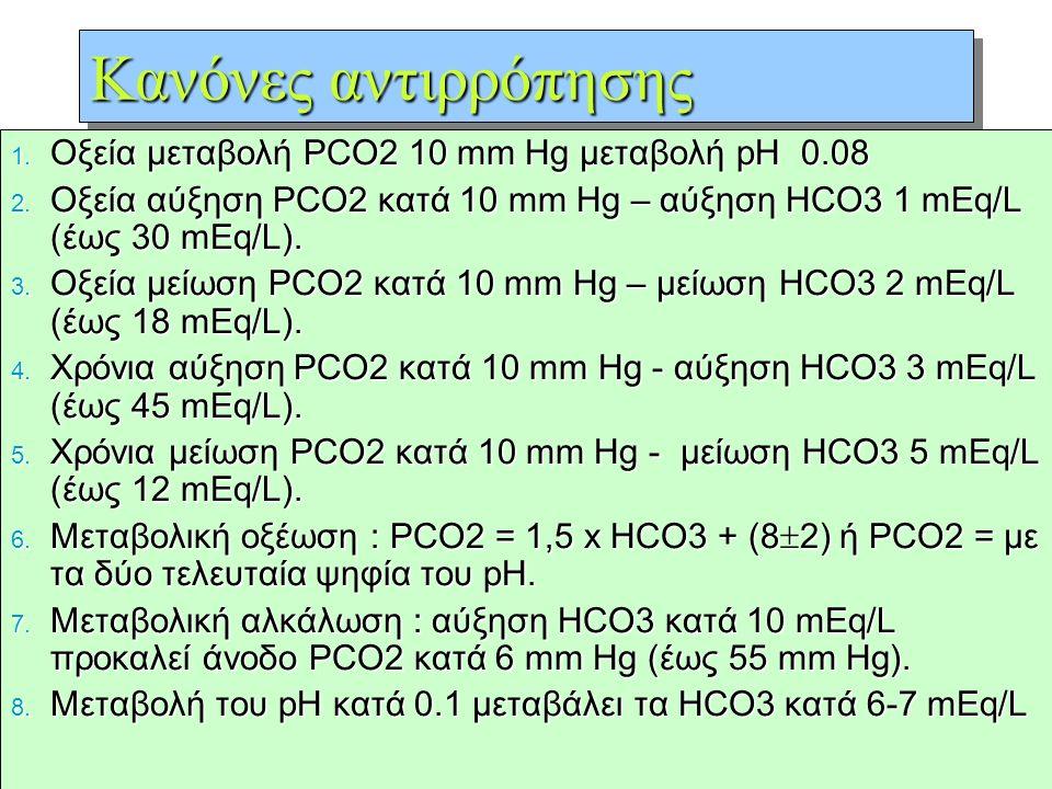 Κανόνες αντιρρόπησης Οξεία μεταβολή PCO2 10 mm Hg μεταβολή pΗ 0.08