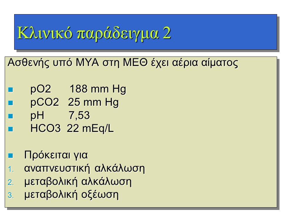 Κλινικό παράδειγμα 2 Ασθενής υπό ΜΥΑ στη ΜΕΘ έχει αέρια αίματος