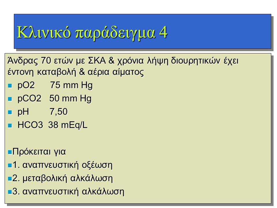 Κλινικό παράδειγμα 4 Άνδρας 70 ετών με ΣΚΑ & χρόνια λήψη διουρητικών έχει έντονη καταβολή & αέρια αίματος.
