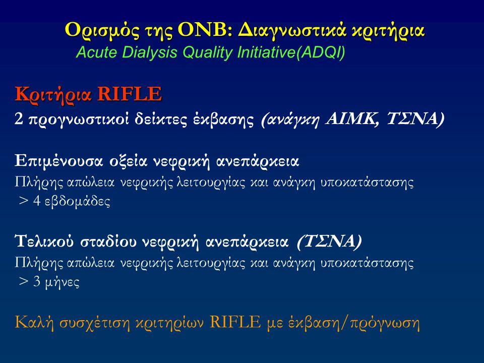 Ορισμός της ΟΝΒ: Διαγνωστικά κριτήρια