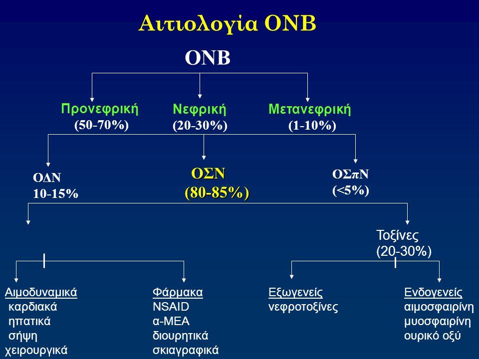 Αιτιολογία ΟΝΒ ONΒ (80-85%) Προνεφρική (50-70%) Νεφρική (20-30%)