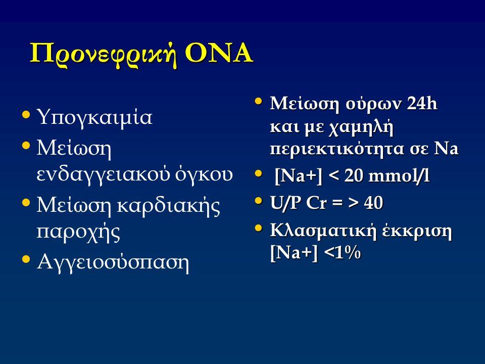 Προνεφρική ΟΝΑ Υπογκαιμία Μείωση ενδαγγειακού όγκου