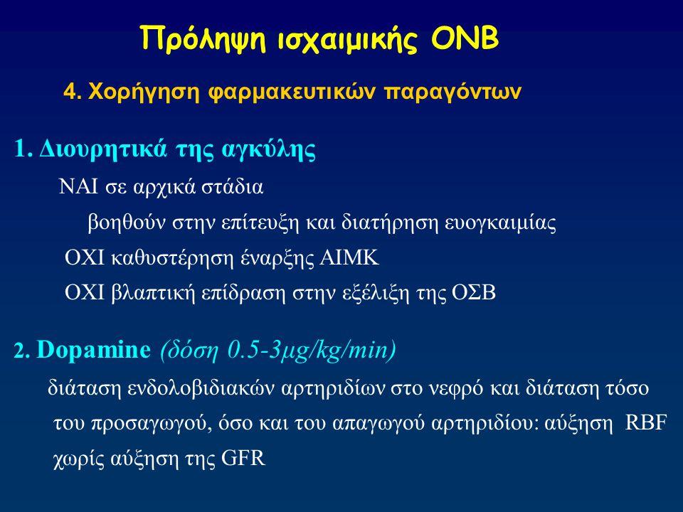Πρόληψη ισχαιμικής ΟΝΒ
