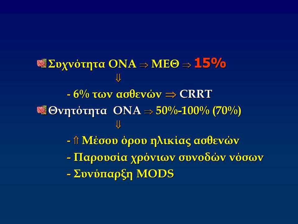 - Παρουσία χρόνιων συνοδών νόσων - Συνύπαρξη MODS