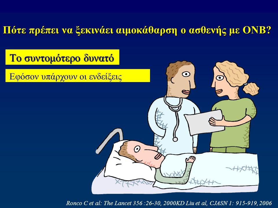 Πότε πρέπει να ξεκινάει αιμοκάθαρση ο ασθενής με ΟΝΒ