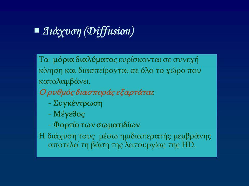  Διάχυση (Diffusion) Τα μόρια διαλύματος ευρίσκονται σε συνεχή