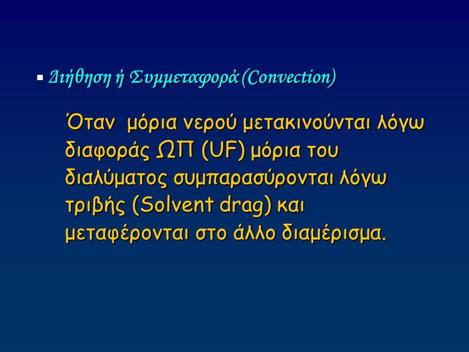  Διήθηση ή Συμμεταφορά (Convection)