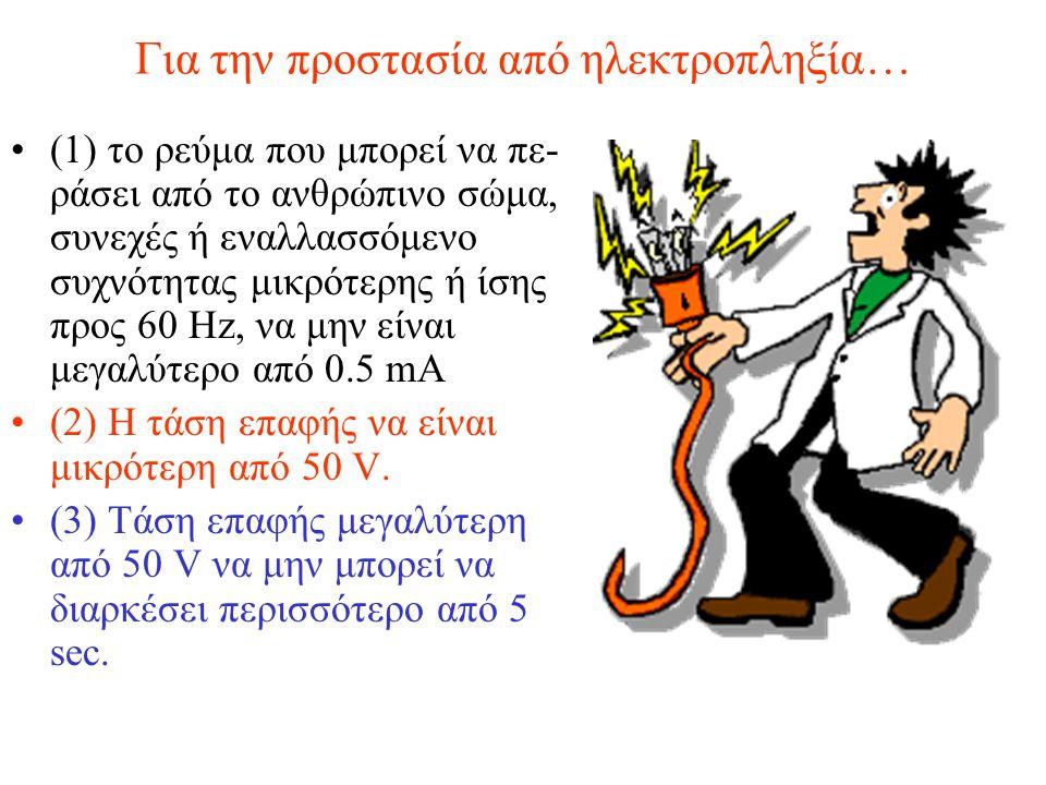 Για την προστασία από ηλεκτροπληξία…