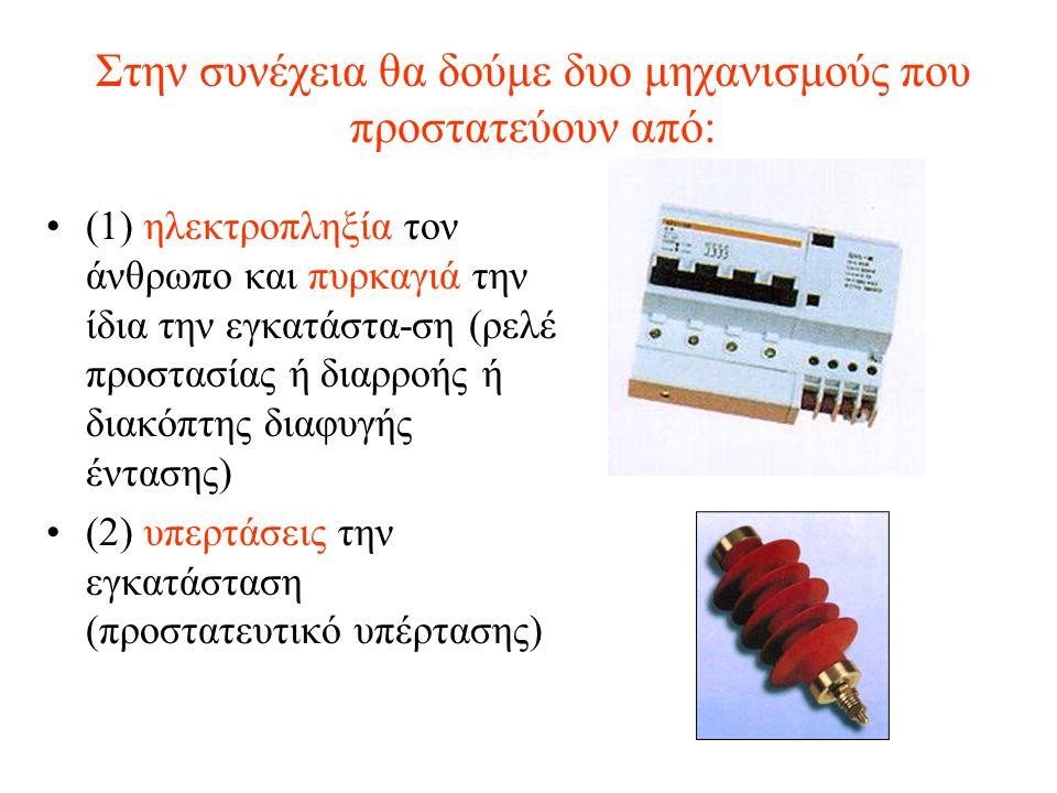 Στην συνέχεια θα δούμε δυο μηχανισμούς που προστατεύουν από: