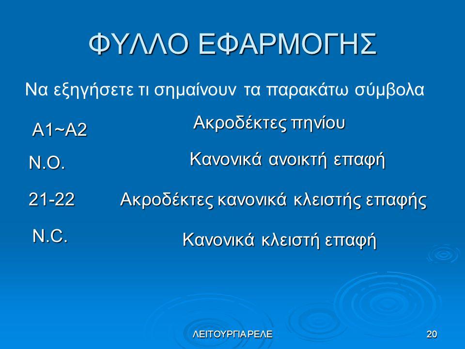 ΦΥΛΛΟ ΕΦΑΡΜΟΓΗΣ Να εξηγήσετε τι σημαίνουν τα παρακάτω σύμβολα