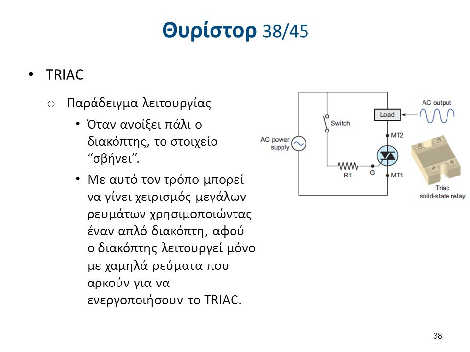 Θυρίστορ 39/45 Η πολικότητα του ρεύματος στην πύλη για την ενεργοποίηση ενός TRIAC εξαρτάται από την εκάστοτε συνδεσμολογία.