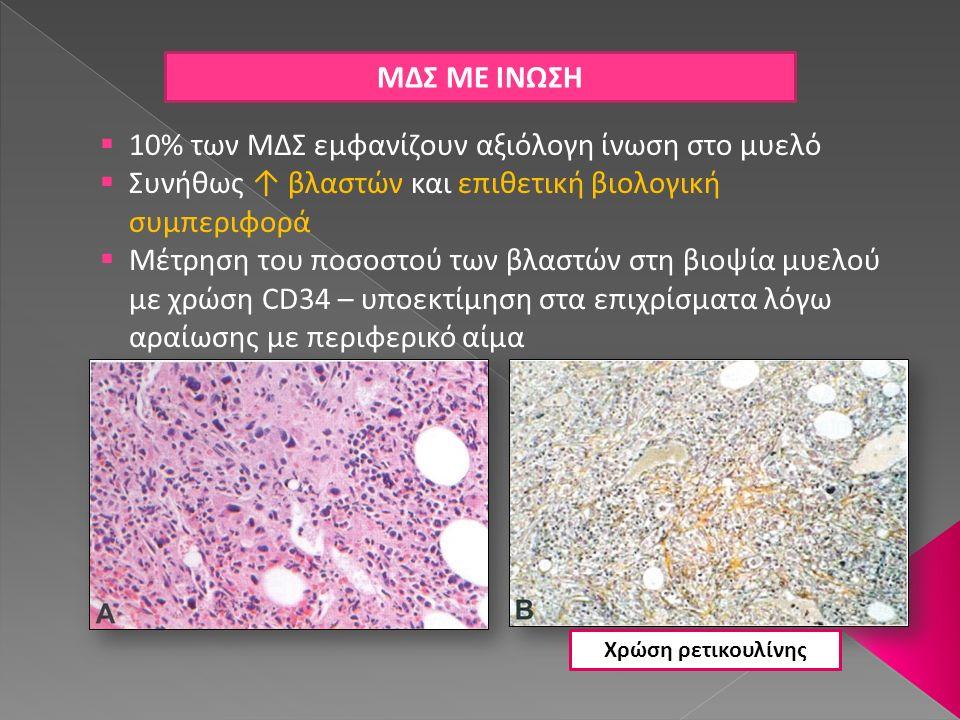 10% των ΜΔΣ εμφανίζουν αξιόλογη ίνωση στο μυελό