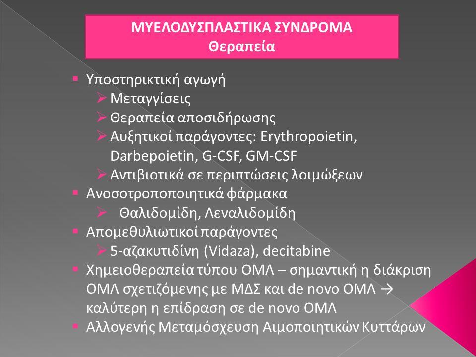 ΜΥΕΛΟΔΥΣΠΛΑΣΤΙΚΑ ΣΥΝΔΡΟΜΑ