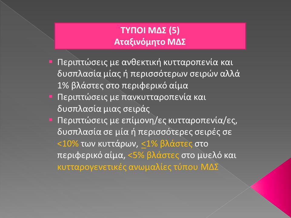ΤΥΠΟΙ ΜΔΣ (5) Αταξινόμητο ΜΔΣ. Περιπτώσεις με ανθεκτική κυτταροπενία και δυσπλασία μίας ή περισσότερων σειρών αλλά 1% βλάστες στο περιφερικό αίμα.