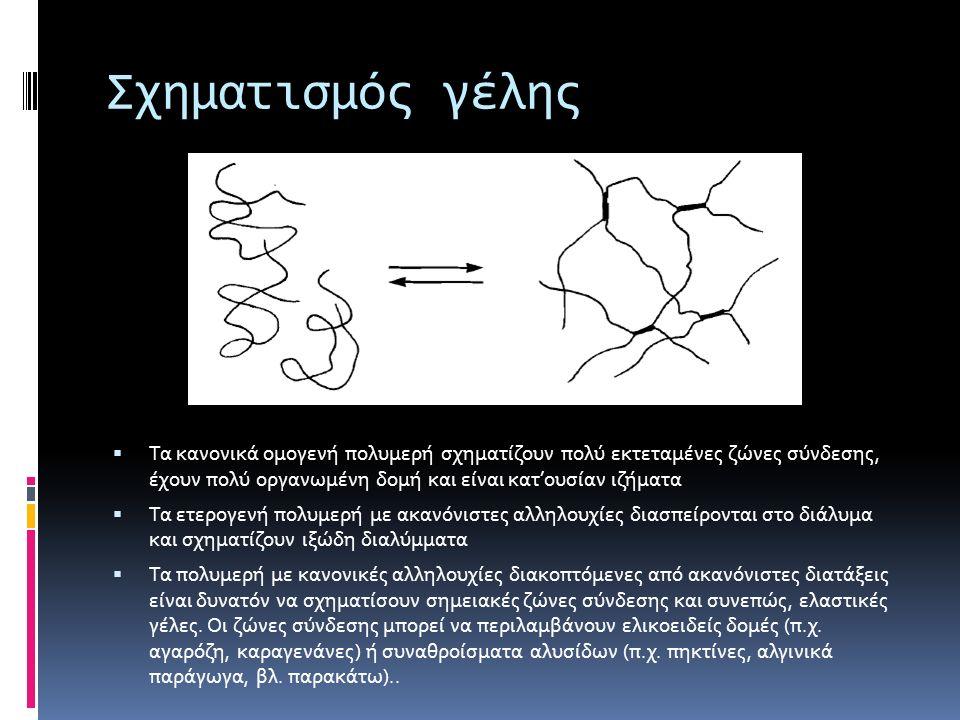 Σχηματισμός γέλης Τα κανονικά ομογενή πολυμερή σχηματίζουν πολύ εκτεταμένες ζώνες σύνδεσης, έχουν πολύ οργανωμένη δομή και είναι κατ'ουσίαν ιζήματα.