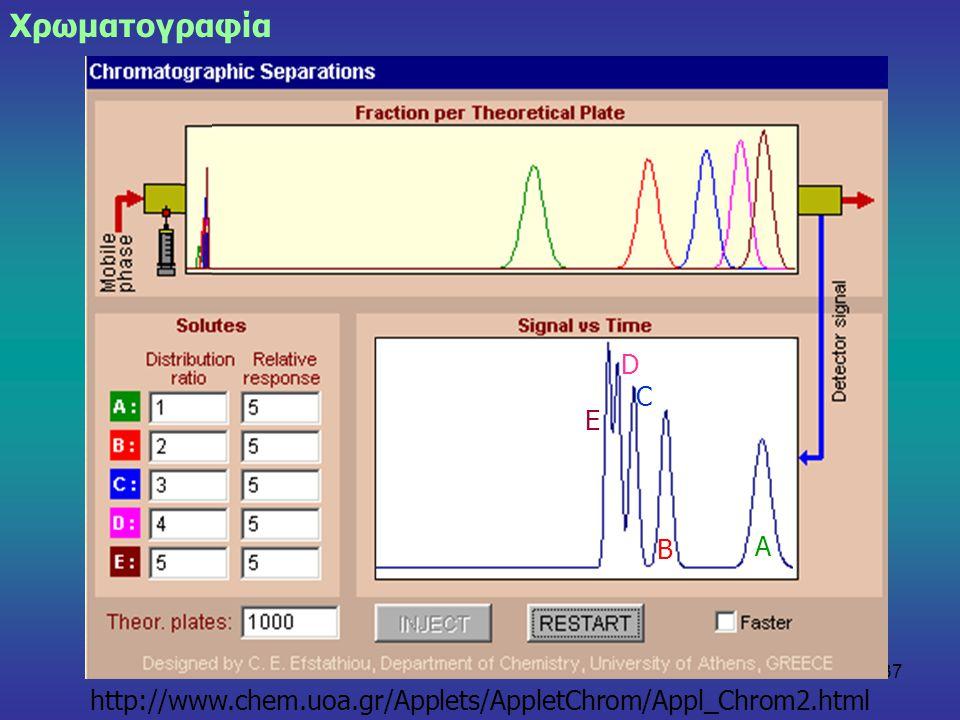 Χρωματογραφία D C E Β Α http://www.chem.uoa.gr/Applets/AppletChrom/Appl_Chrom2.html