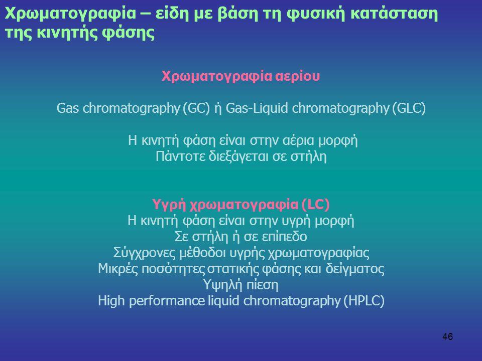 Υγρή χρωματογραφία (LC)