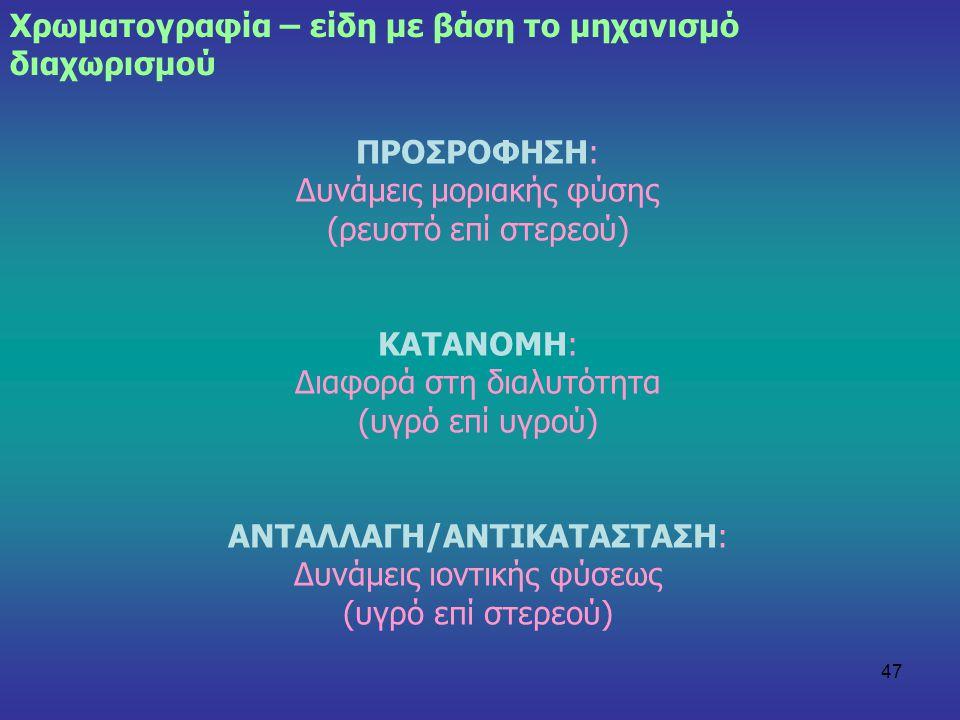 Χρωματογραφία – είδη με βάση το μηχανισμό διαχωρισμού