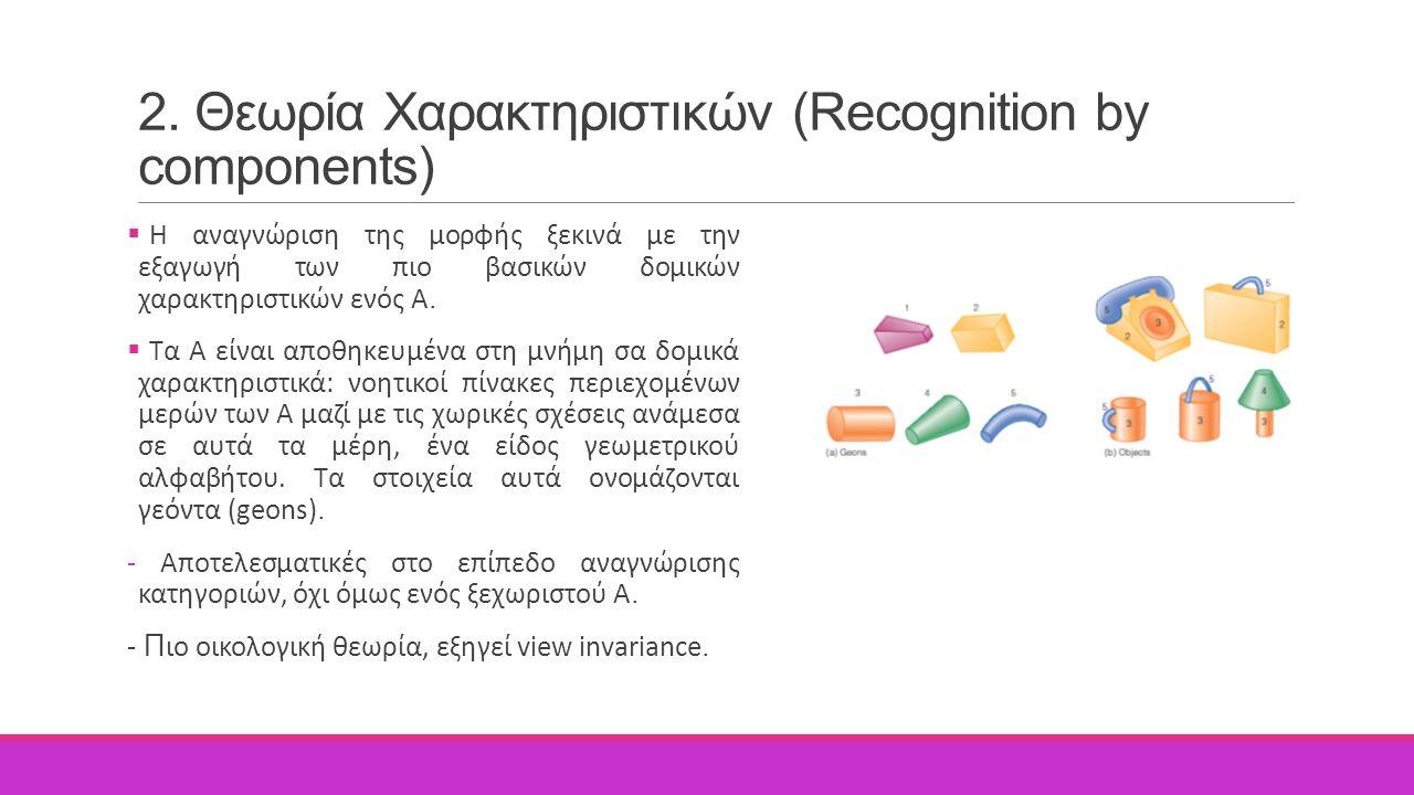 2. Θεωρία Χαρακτηριστικών (Recognition by components)