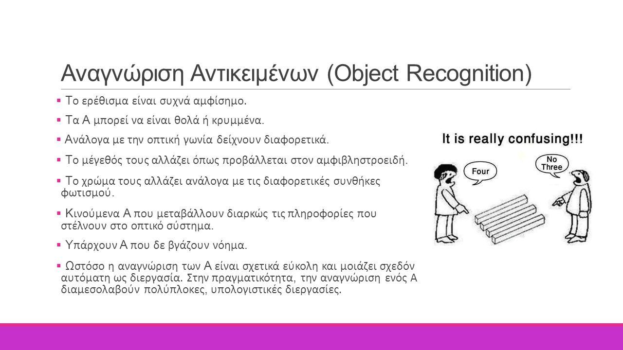 Αναγνώριση Αντικειμένων (Object Recognition)