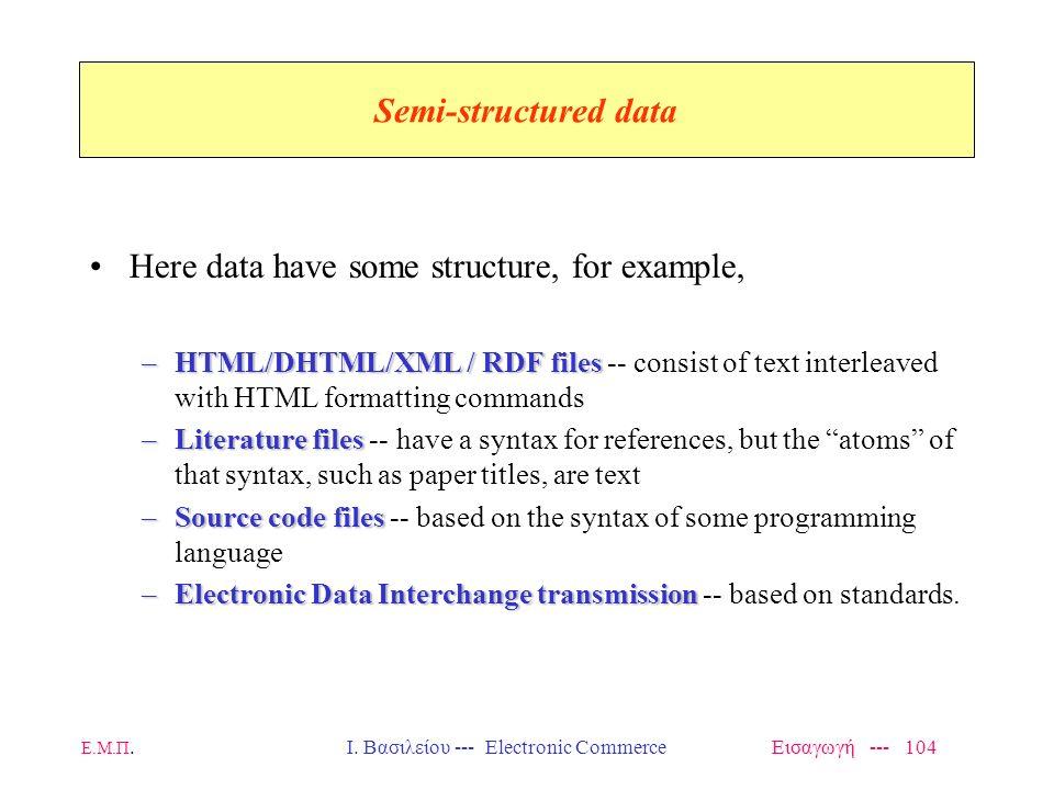 Ι. Βασιλείου --- Electronic Commerce Εισαγωγή --- 104