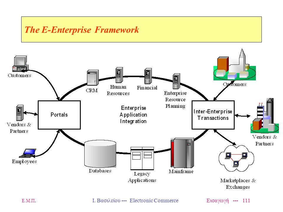 The E-Enterprise Framework