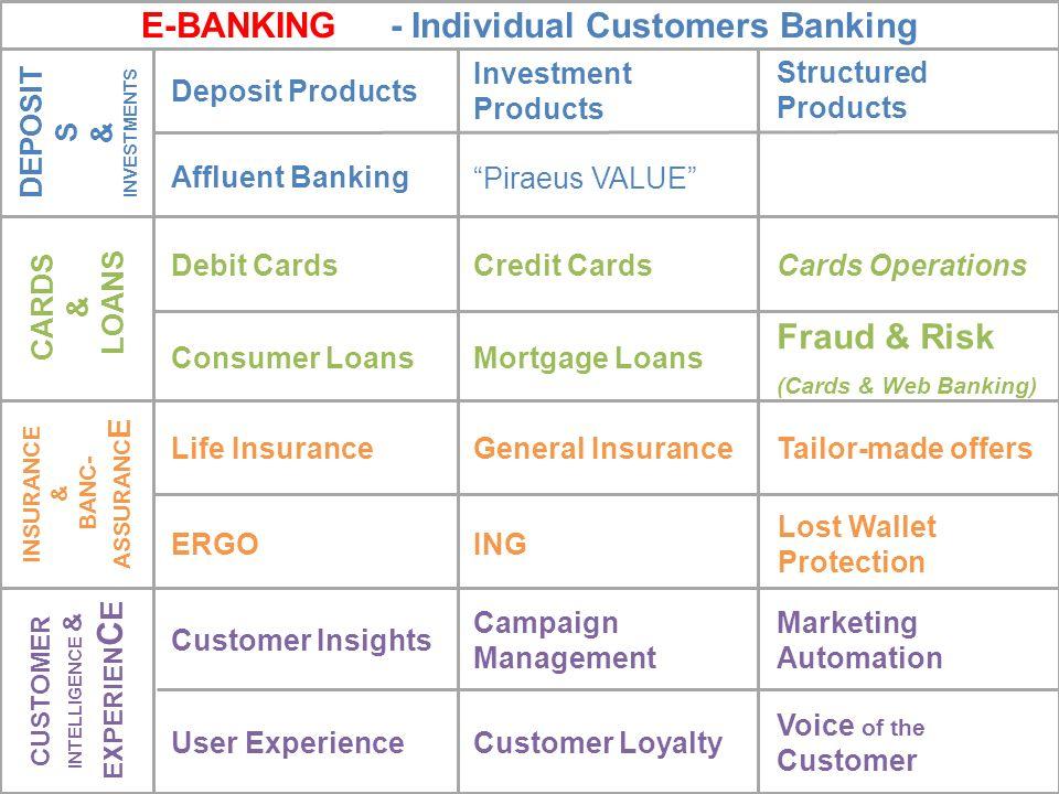 E-BANKING - Individual Customers Banking