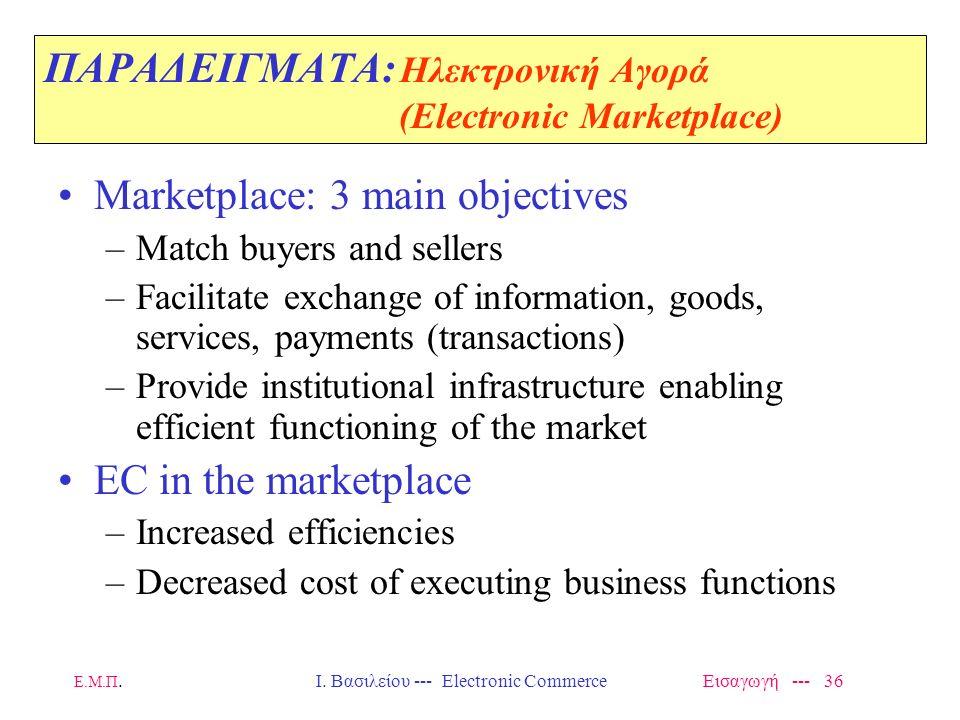 ΠΑΡΑΔΕΙΓΜΑΤΑ: Ηλεκτρονική Αγορά (Electronic Marketplace)