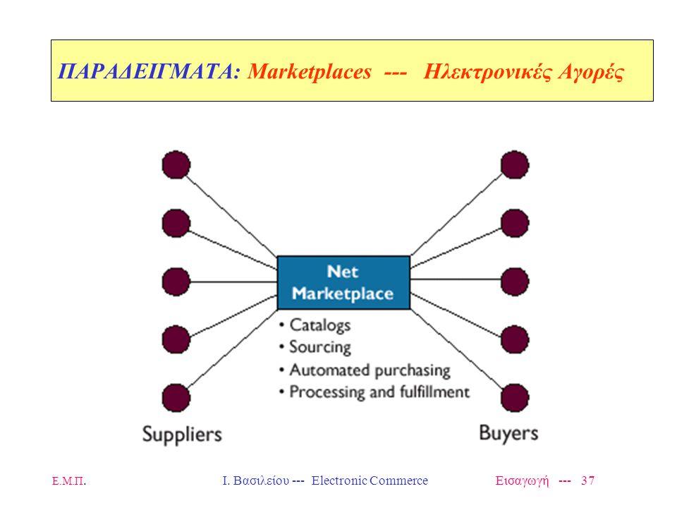 ΠΑΡΑΔΕΙΓΜΑΤΑ: Marketplaces --- Ηλεκτρονικές Αγορές