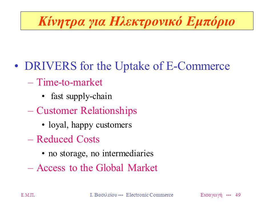 Κίνητρα για Ηλεκτρονικό Εμπόριο