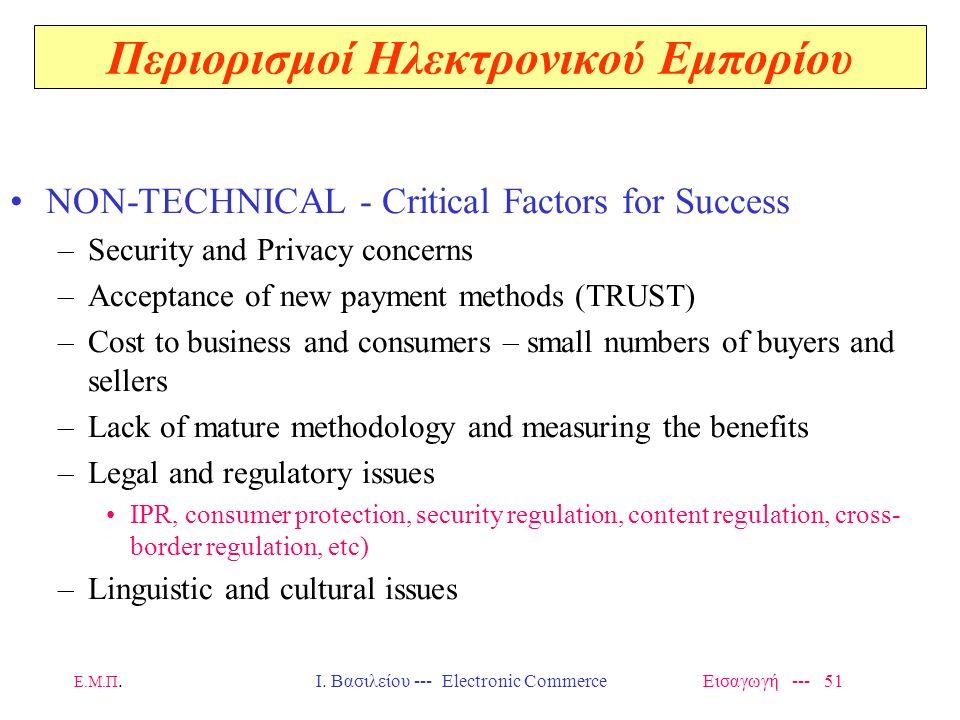 Περιορισμοί Ηλεκτρονικού Εμπορίου
