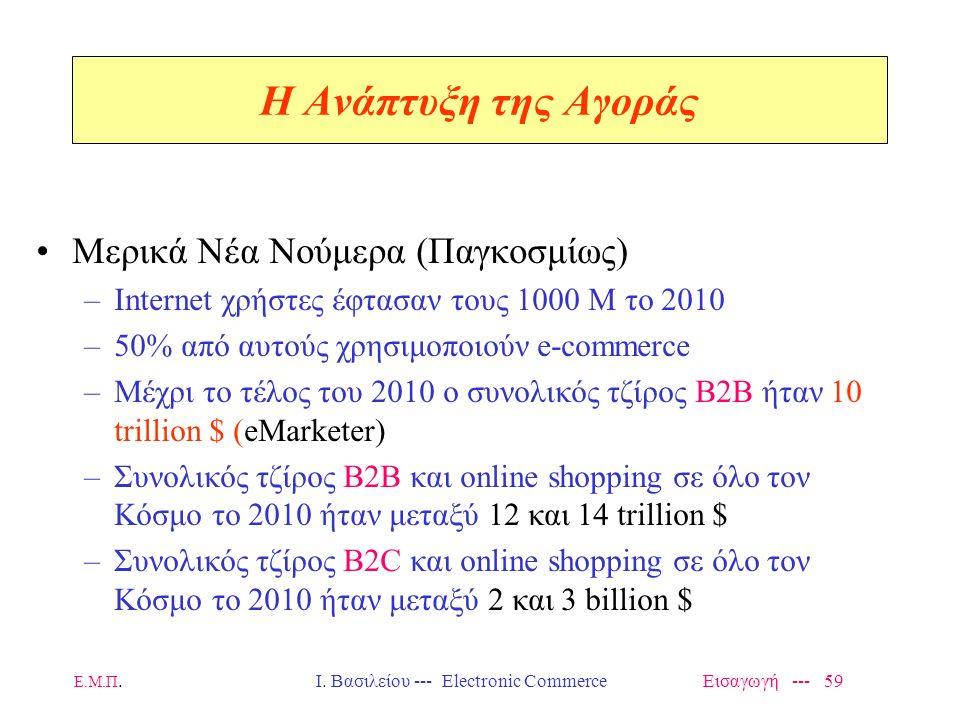 Ι. Βασιλείου --- Electronic Commerce Εισαγωγή --- 59