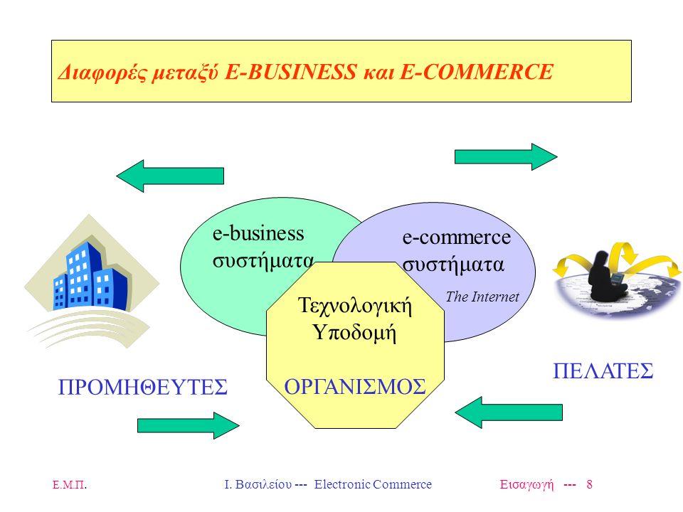 Διαφορές μεταξύ E-BUSINESS και E-COMMERCE