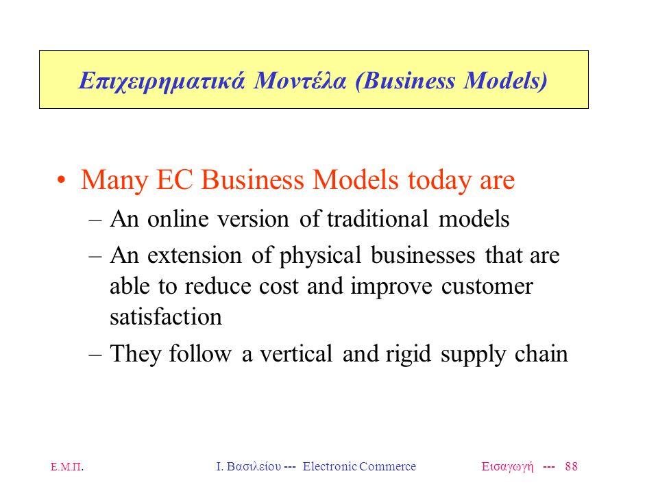 Επιχειρηματικά Μοντέλα (Business Models)